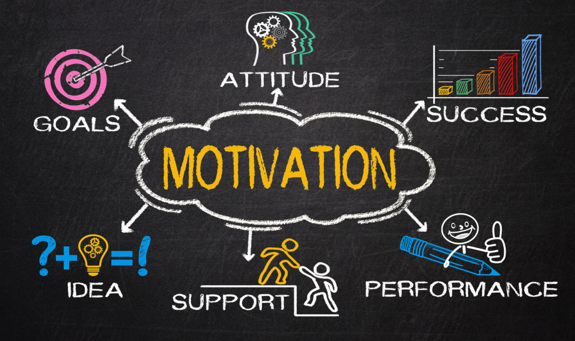 Role of Motivation in Student's Academic Performance